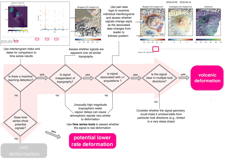 how to use LICSBAS-based interferograms